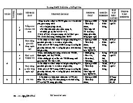 Tóm tắt kiến thức Ngữ văn 10 - Trường THPT Ti